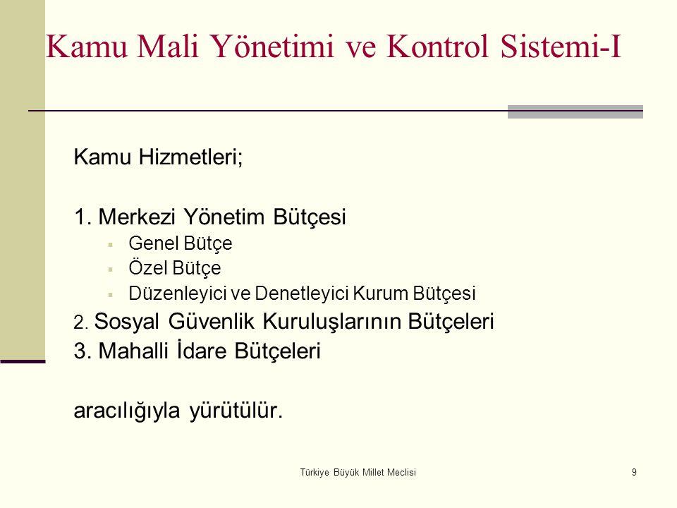 Türkiye Büyük Millet Meclisi9 Kamu Mali Yönetimi ve Kontrol Sistemi-I Kamu Hizmetleri; 1. Merkezi Yönetim Bütçesi  Genel Bütçe  Özel Bütçe  Düzenle