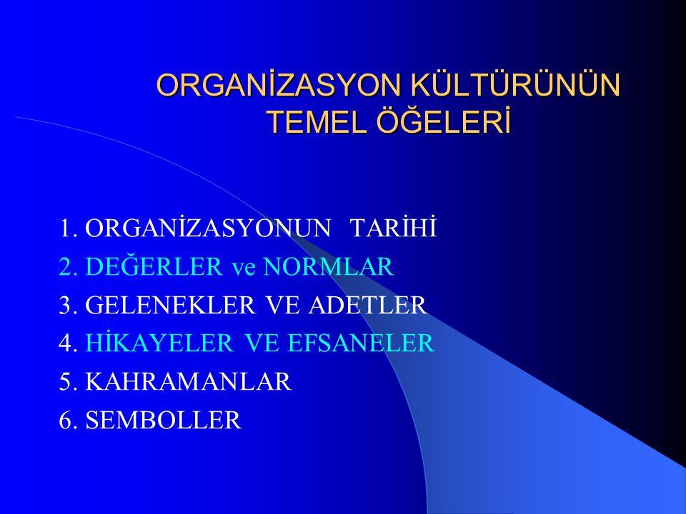 ORGANİZASYON KÜLTÜRÜNÜN TEMEL ÖĞELERİ 1. ORGANİZASYONUN TARİHİ 2. DEĞERLER ve NORMLAR 3. GELENEKLER VE ADETLER 4. HİKAYELER VE EFSANELER 5. KAHRAMANLA