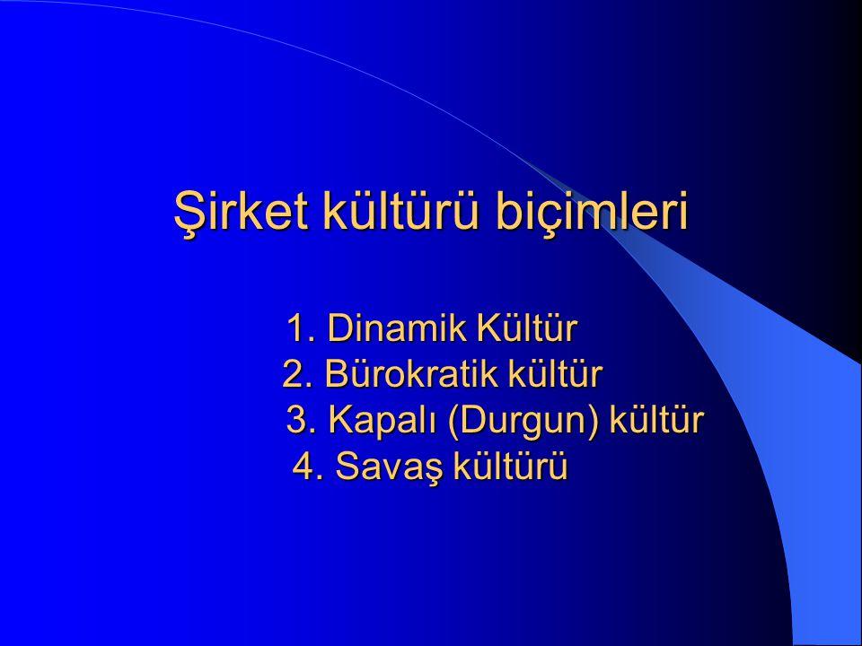 Şirket kültürü biçimleri 1. Dinamik Kültür 2. Bürokratik kültür 3. Kapalı (Durgun) kültür 4. Savaş kültürü