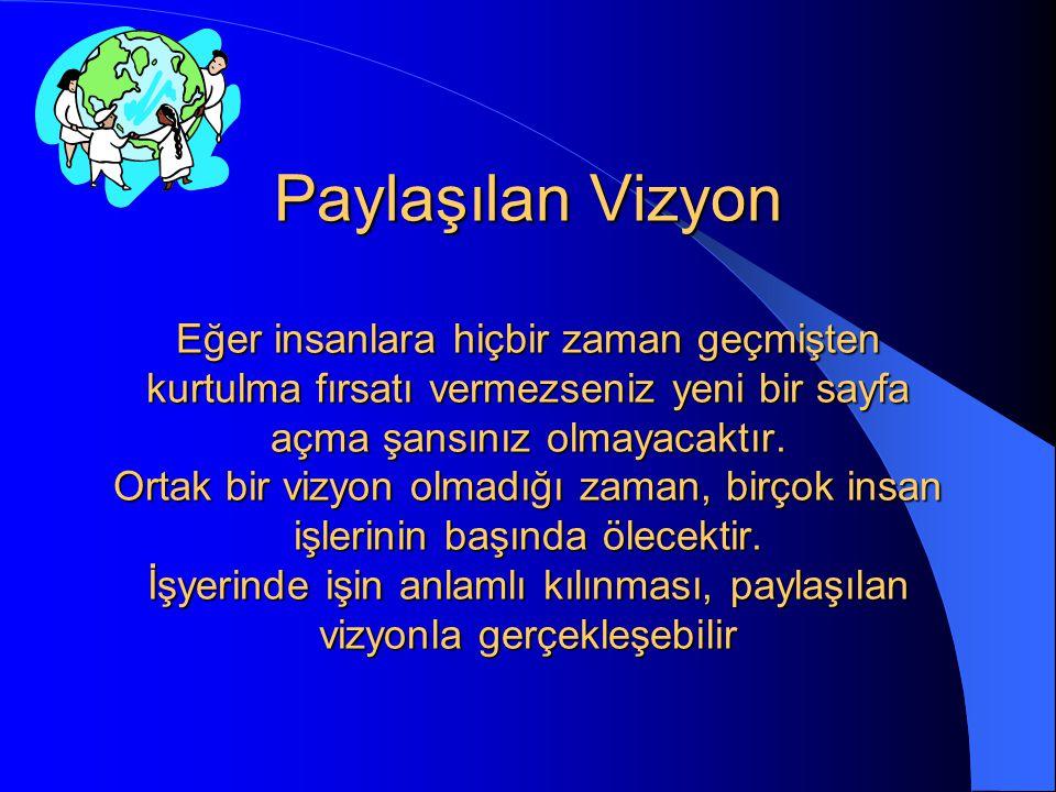 ORGANİZASYON KÜLTÜRÜNÜN TEMEL ÖĞELERİ 1.ORGANİZASYONUN TARİHİ 2.