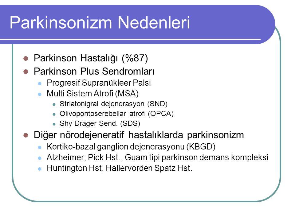 Parkinsonizm Nedenleri Parkinson Hastalığı (%87) Parkinson Plus Sendromları Progresif Supranükleer Palsi Multi Sistem Atrofi (MSA) Striatonigral dejen