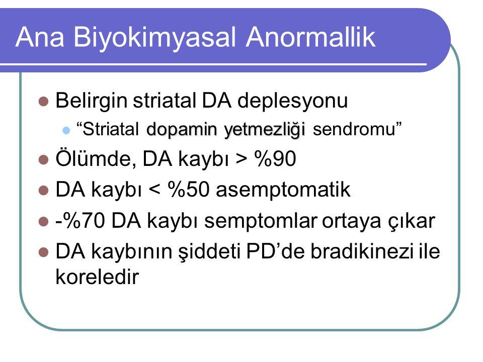 """Ana Biyokimyasal Anormallik Belirgin striatal DA deplesyonu dopamin yetmezliği """"Striatal dopamin yetmezliği sendromu"""" Ölümde, DA kaybı > %90 DA kaybı"""