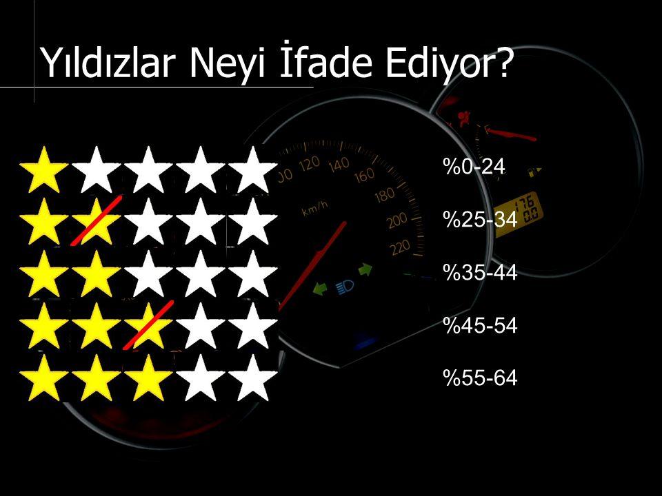 Yıldızlar Neyi İfade Ediyor %0-24 %25-34 %35-44 %45-54 %55-64