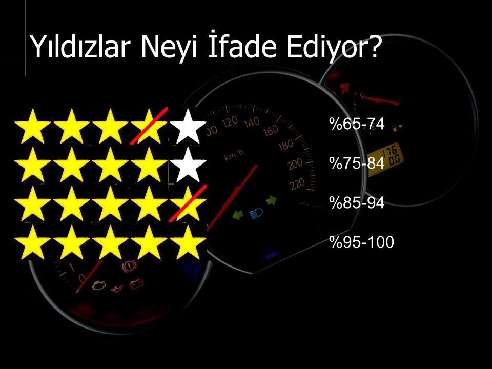 Yıldızlar Neyi İfade Ediyor %65-74 %75-84 %85-94 %95-100
