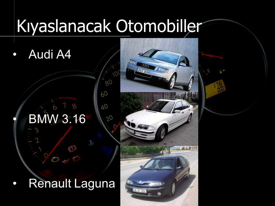 Audi A4 BMW 3.16 Renault Laguna Kıyaslanacak Otomobiller