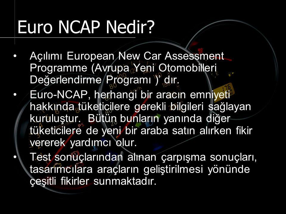 Açılımı European New Car Assessment Programme (Avrupa Yeni Otomobilleri Değerlendirme Programı )' dır.
