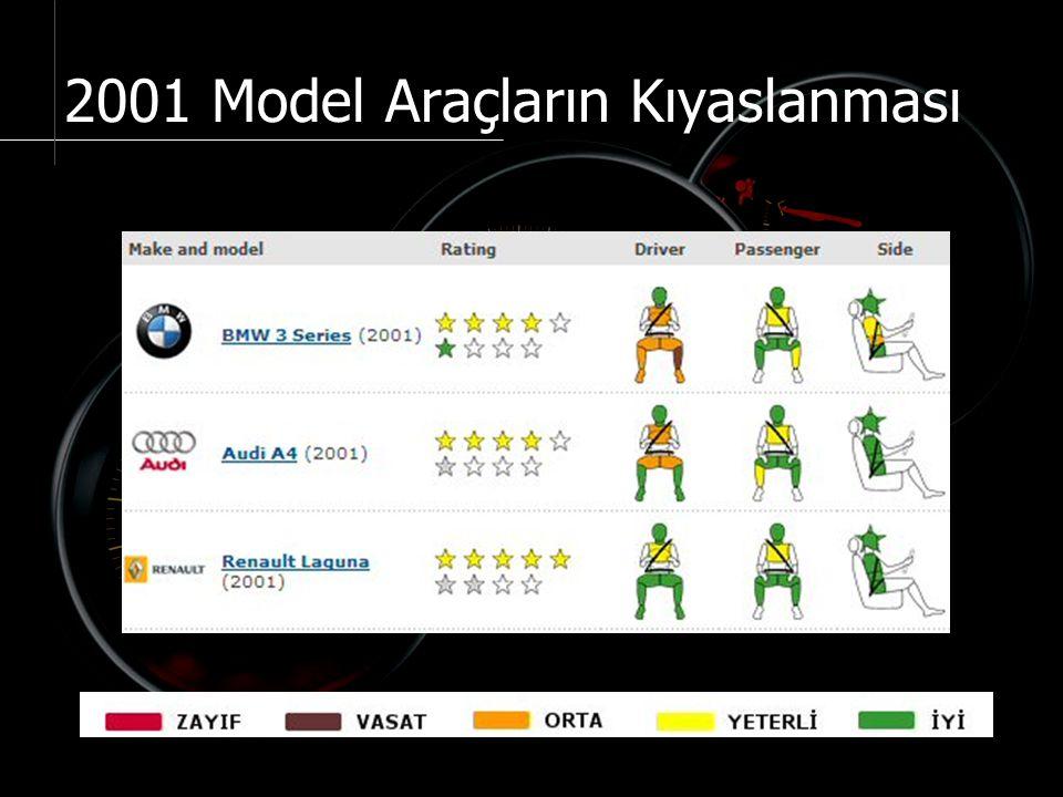 2001 Model Araçların Kıyaslanması