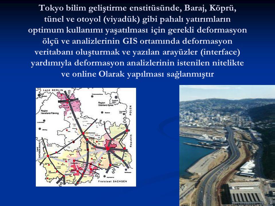 Tokyo bilim geliştirme enstitüsünde, Baraj, Köprü, tünel ve otoyol (viyadük) gibi pahalı yatırımların optimum kullanımı yaşatılması için gerekli defor