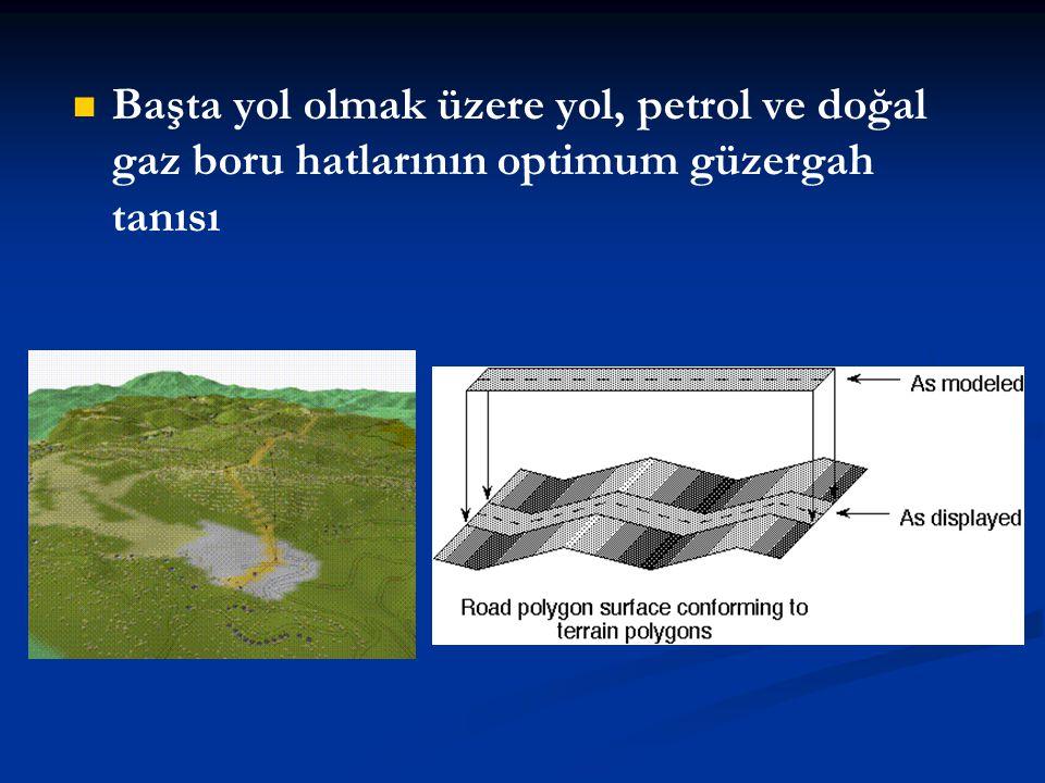 Başta yol olmak üzere yol, petrol ve doğal gaz boru hatlarının optimum güzergah tanısı