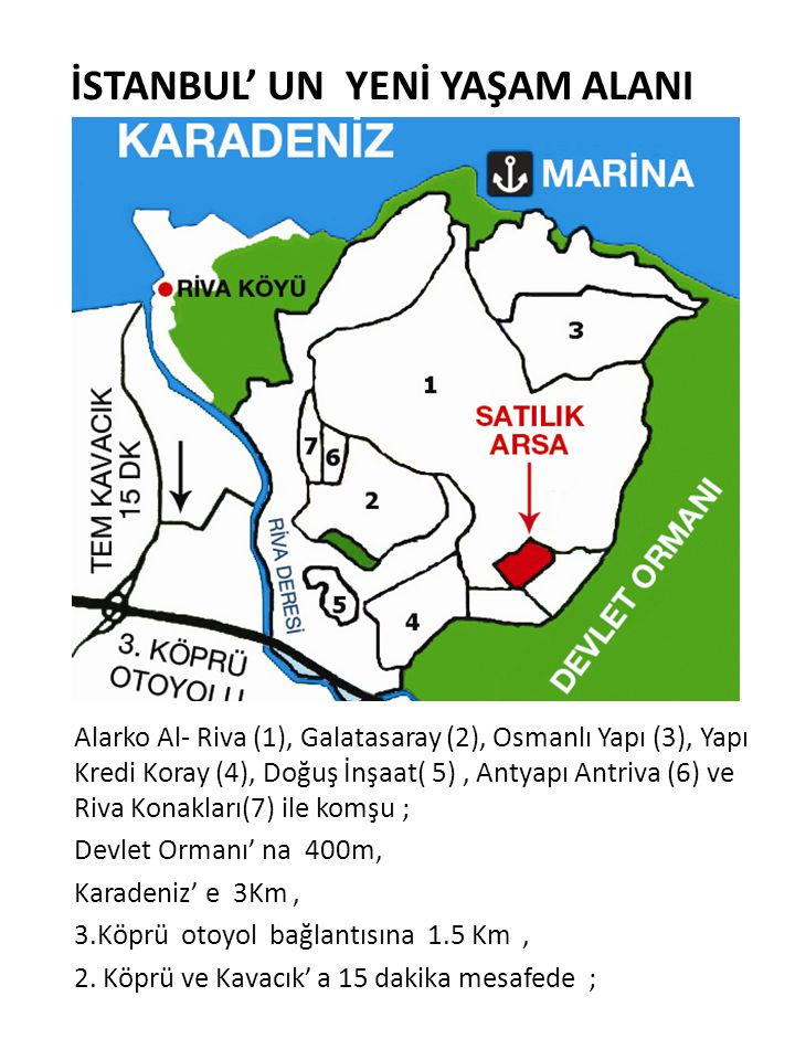 İSTANBUL' UN YENİ YAŞAM ALANI Alarko Al- Riva (1), Galatasaray (2), Osmanlı Yapı (3), Yapı Kredi Koray (4), Doğuş İnşaat( 5), Antyapı Antriva (6) ve Riva Konakları(7) ile komşu ; Devlet Ormanı' na 400m, Karadeniz' e 3Km, 3.Köprü otoyol bağlantısına 1.5 Km, 2.