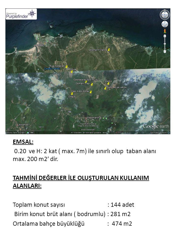ARSANIN BULUNDUĞU LOKASYON VE AVANTAJLAR : Bölgede planlanmış alan büyüklüğü 16.000.000 m2 dir.
