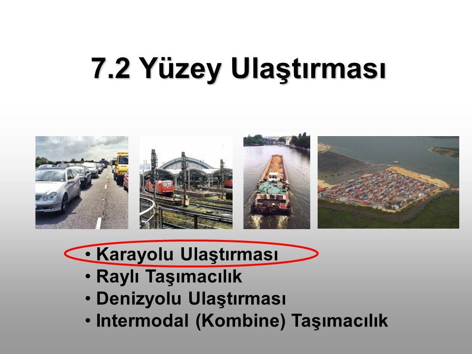 7.2 Yüzey Ulaştırması Karayolu Ulaştırması Raylı Taşımacılık Denizyolu Ulaştırması Intermodal (Kombine) Taşımacılık
