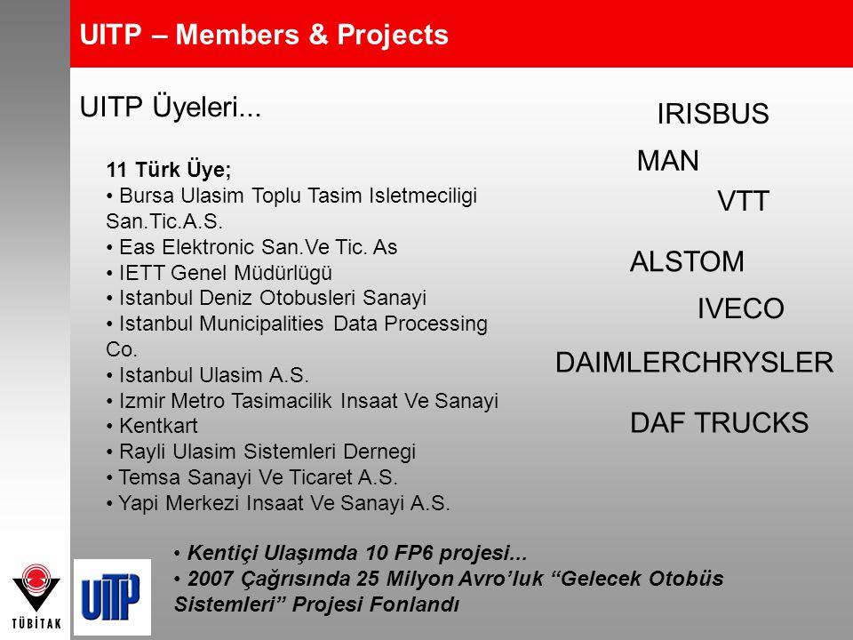 """UITP – Members & Projects UITP Üyeleri... Kentiçi Ulaşımda 10 FP6 projesi... 2007 Çağrısında 25 Milyon Avro'luk """"Gelecek Otobüs Sistemleri"""" Projesi Fo"""