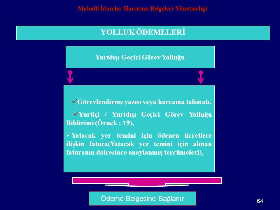 64 YOLLUK ÖDEMELERİ Yurtdışı Geçici Görev Yolluğu  Görevlendirme yazısı veya harcama talimatı,  Yurtiçi / Yurtdışı Geçici Görev Yolluğu Bildirimi (Ö