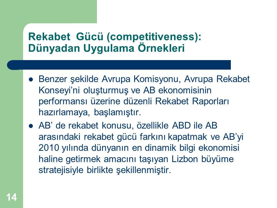 14 Rekabet Gücü (competitiveness): Dünyadan Uygulama Örnekleri Benzer şekilde Avrupa Komisyonu, Avrupa Rekabet Konseyi'ni oluşturmuş ve AB ekonomisini