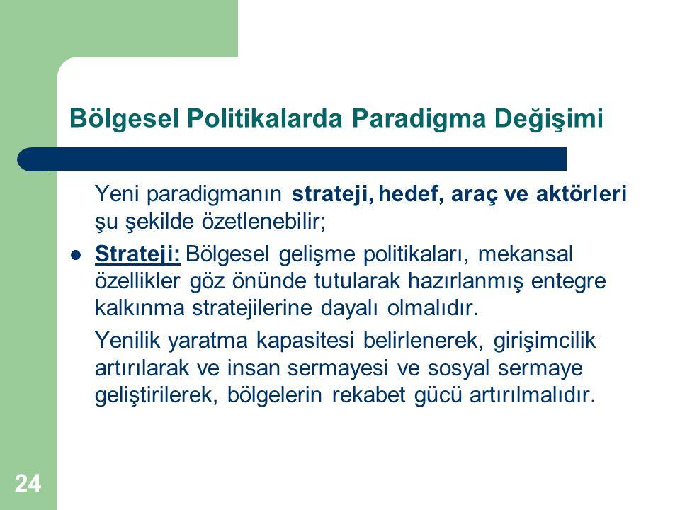 24 Bölgesel Politikalarda Paradigma Değişimi Yeni paradigmanın strateji, hedef, araç ve aktörleri şu şekilde özetlenebilir; Strateji: Bölgesel gelişme