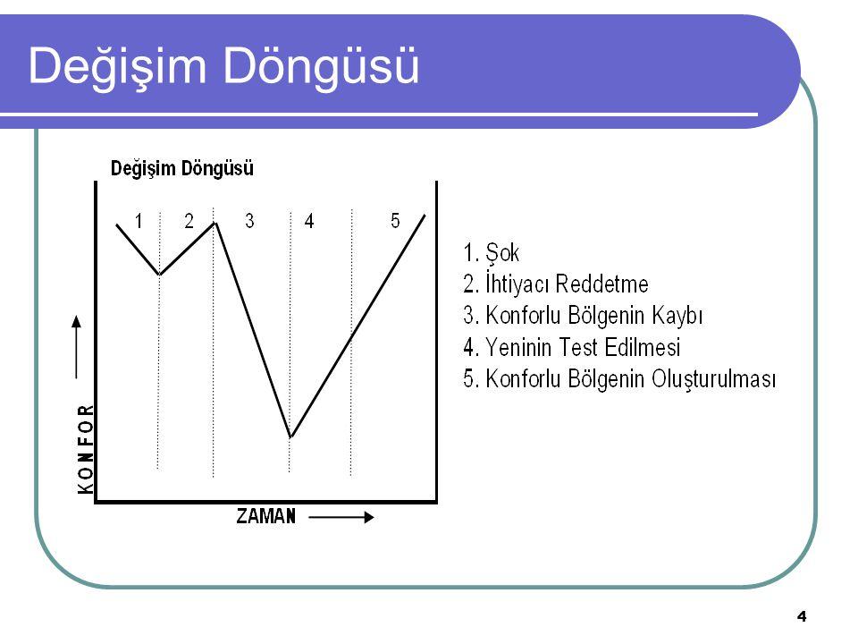 45 Teşekkür Ederim Hanifi COŞGUN Bütçe Kontrolörü haneficosgun@hotmail.com