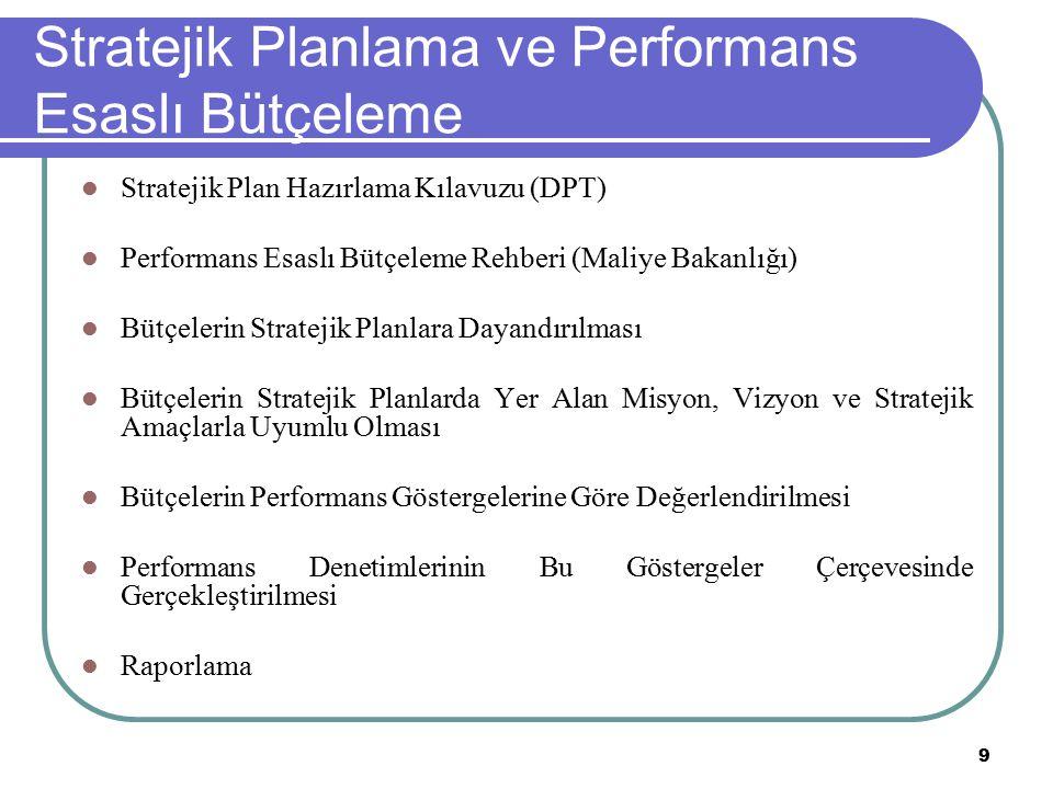 9 Stratejik Planlama ve Performans Esaslı Bütçeleme Stratejik Plan Hazırlama Kılavuzu (DPT) Performans Esaslı Bütçeleme Rehberi (Maliye Bakanlığı) Büt