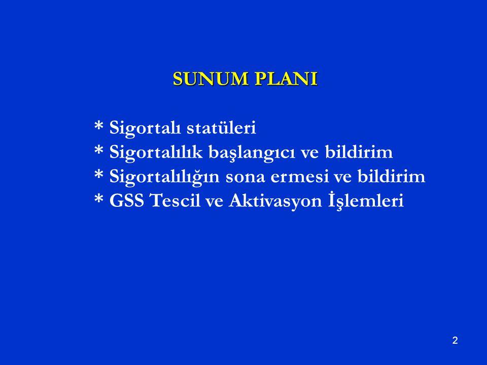 2 SUNUM PLANI * Sigortalı statüleri * Sigortalılık başlangıcı ve bildirim * Sigortalılığın sona ermesi ve bildirim * GSS Tescil ve Aktivasyon İşlemler