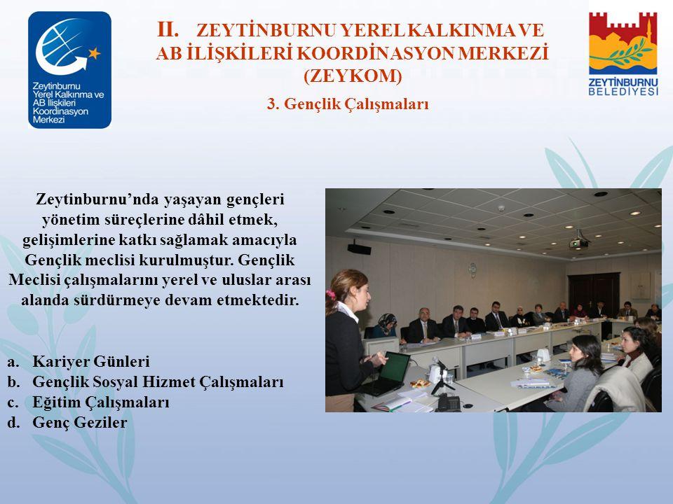 Zeytinburnu'nda yaşayan gençleri yönetim süreçlerine dâhil etmek, gelişimlerine katkı sağlamak amacıyla Gençlik meclisi kurulmuştur. Gençlik Meclisi ç