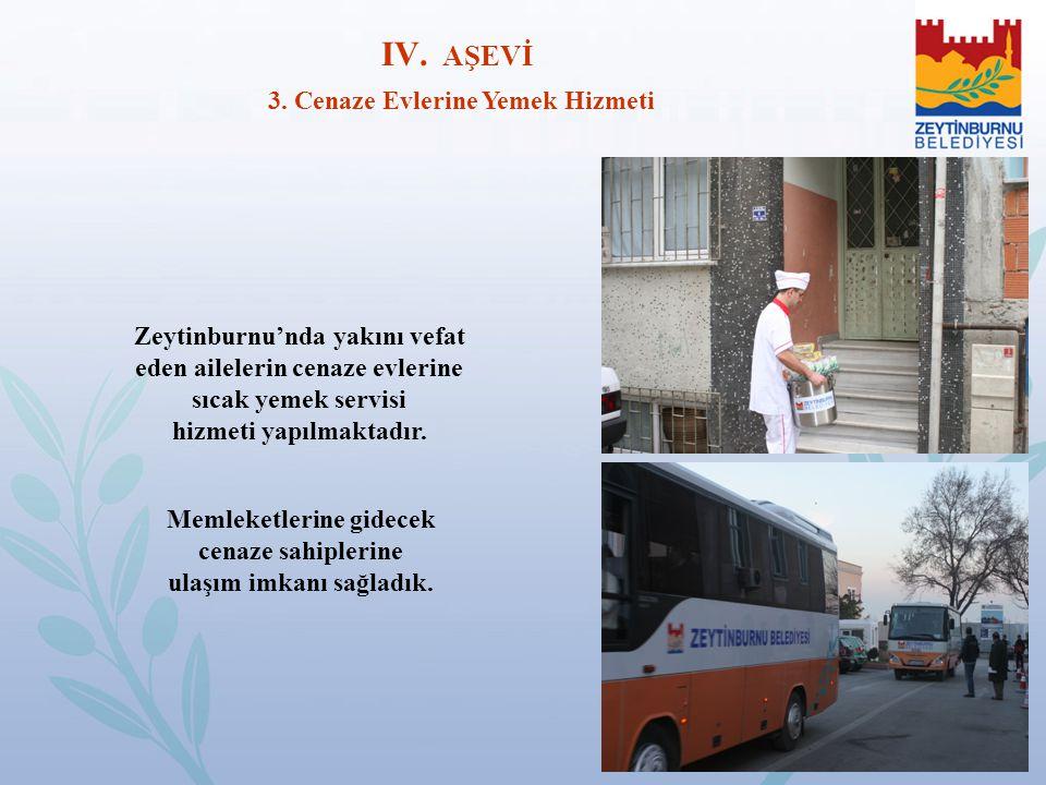 Zeytinburnu'nda yakını vefat eden ailelerin cenaze evlerine sıcak yemek servisi hizmeti yapılmaktadır. Memleketlerine gidecek cenaze sahiplerine ulaşı
