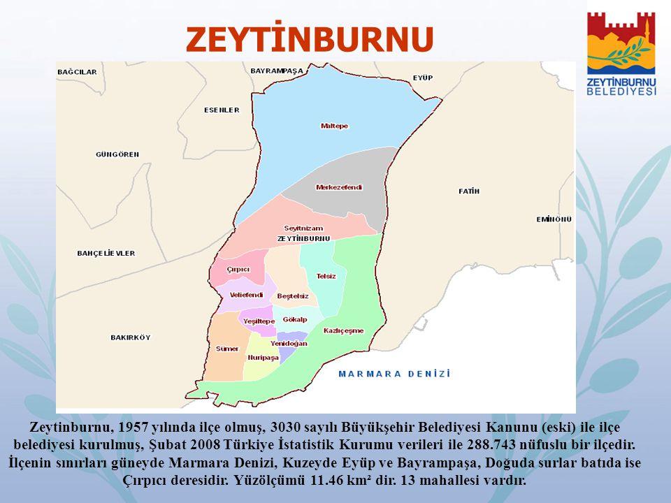 ZEYTİNBURNU Zeytinburnu, 1957 yılında ilçe olmuş, 3030 sayılı Büyükşehir Belediyesi Kanunu (eski) ile ilçe belediyesi kurulmuş, Şubat 2008 Türkiye İst