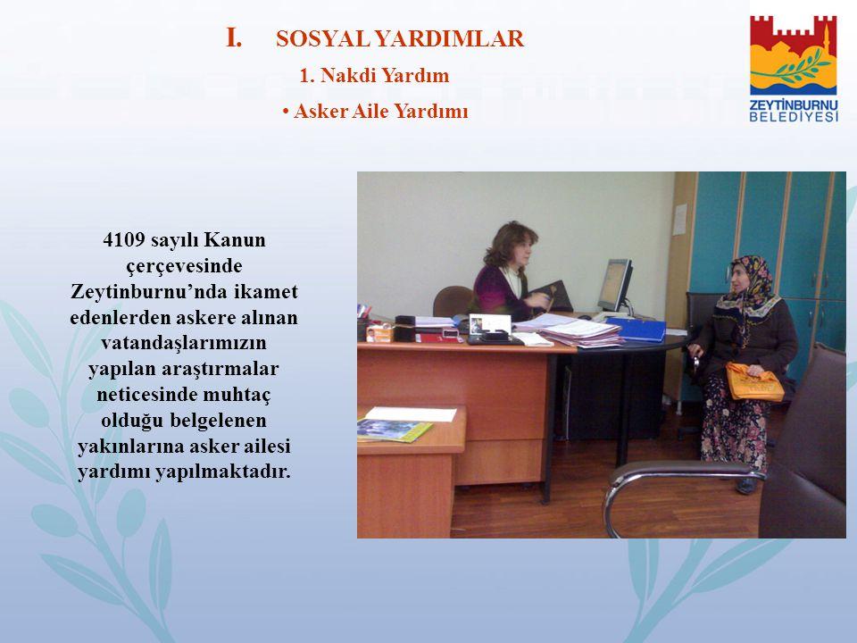 4109 sayılı Kanun çerçevesinde Zeytinburnu'nda ikamet edenlerden askere alınan vatandaşlarımızın yapılan araştırmalar neticesinde muhtaç olduğu belgel