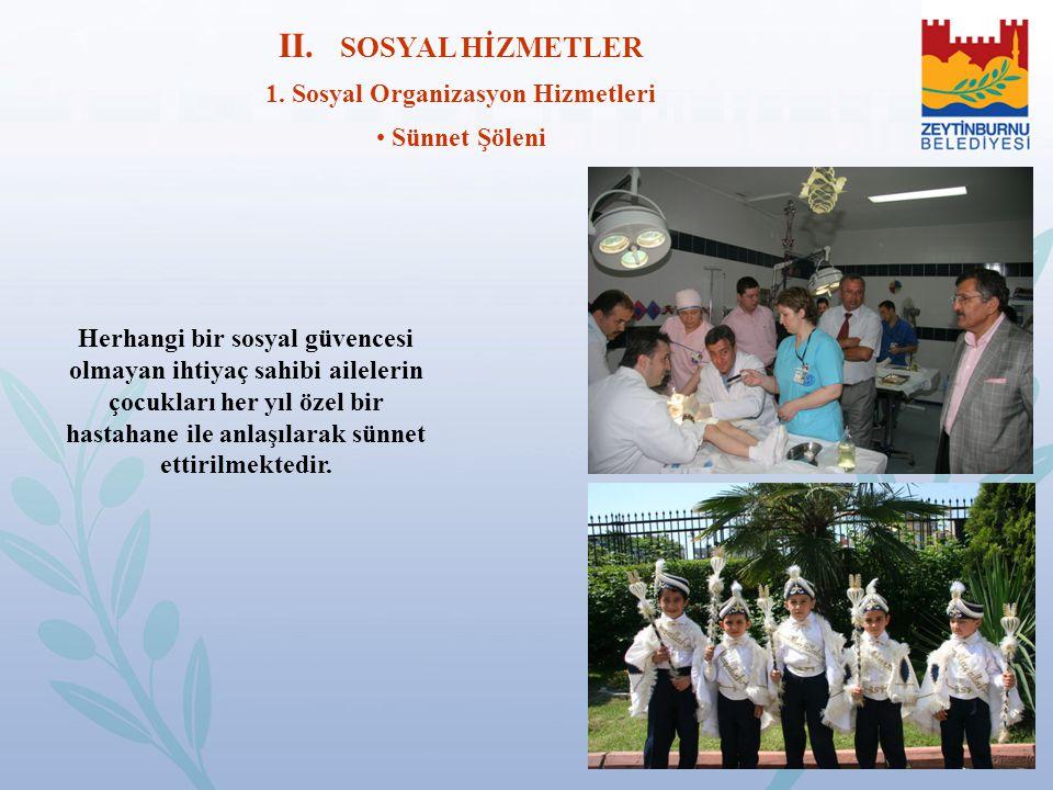 Herhangi bir sosyal güvencesi olmayan ihtiyaç sahibi ailelerin çocukları her yıl özel bir hastahane ile anlaşılarak sünnet ettirilmektedir. II. SOSYAL