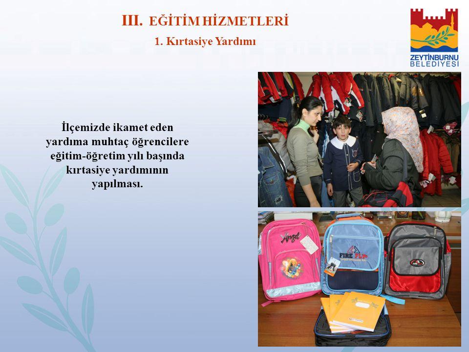 III. EĞİTİM HİZMETLERİ 1. Kırtasiye Yardımı İlçemizde ikamet eden yardıma muhtaç öğrencilere eğitim-öğretim yılı başında kırtasiye yardımının yapılmas