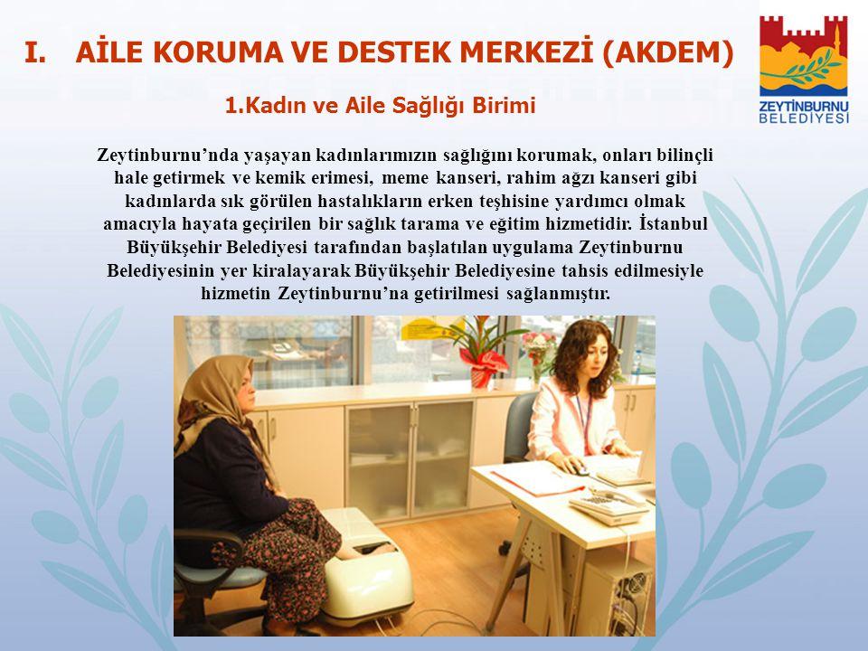 I. AİLE KORUMA VE DESTEK MERKEZİ (AKDEM) Zeytinburnu'nda yaşayan kadınlarımızın sağlığını korumak, onları bilinçli hale getirmek ve kemik erimesi, mem
