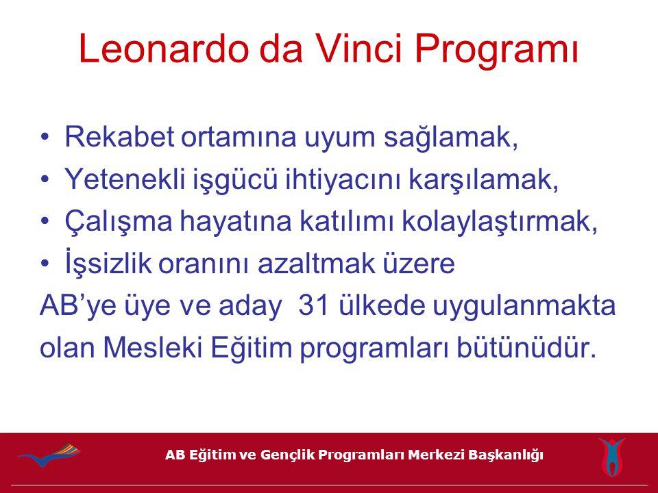 AB Eğitim ve Gençlik Programları Merkezi Başkanlığı Leonardo da Vinci Programı Rekabet ortamına uyum sağlamak, Yetenekli işgücü ihtiyacını karşılamak, Çalışma hayatına katılımı kolaylaştırmak, İşsizlik oranını azaltmak üzere AB'ye üye ve aday 31 ülkede uygulanmakta olan Mesleki Eğitim programları bütünüdür.