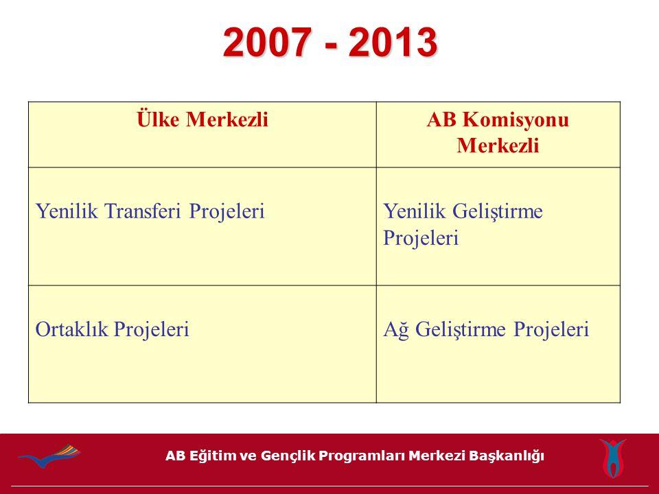 AB Eğitim ve Gençlik Programları Merkezi Başkanlığı 2007 - 2013 Ülke MerkezliAB Komisyonu Merkezli Yenilik Transferi ProjeleriYenilik Geliştirme Projeleri Ortaklık ProjeleriAğ Geliştirme Projeleri