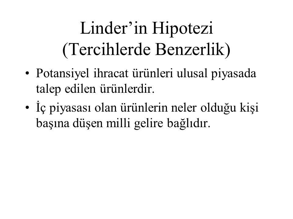 Linder'in Hipotezi (Tercihlerde Benzerlik) Potansiyel ihracat ürünleri ulusal piyasada talep edilen ürünlerdir. İç piyasası olan ürünlerin neler olduğ