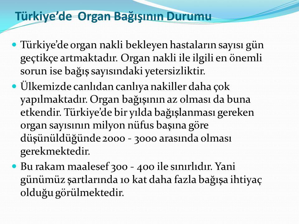 Türkiye'de Organ Bağışının Durumu Türkiye'de organ nakli bekleyen hastaların sayısı gün geçtikçe artmaktadır. Organ nakli ile ilgili en önemli sorun i