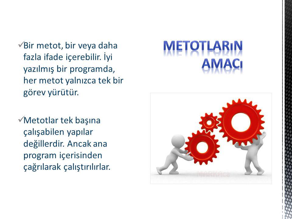 Her metodun bir ismi vardır ve program içerisinde metot çağrılırken bu isim kullanılır.