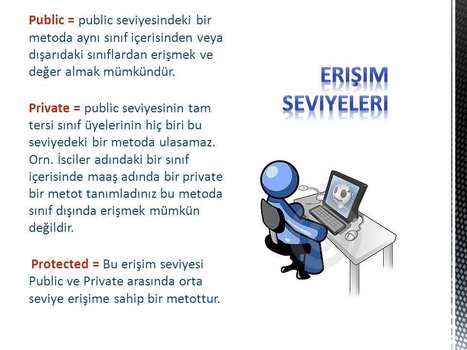 Public = public seviyesindeki bir metoda aynı sınıf içerisinden veya dışarıdaki sınıflardan erişmek ve değer almak mümkündür. Private = public seviyes