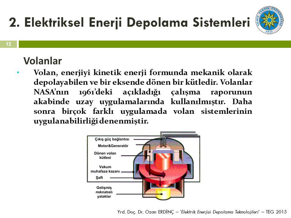 12 Yrd. Doç. Dr. Ozan ERD İ NÇ – 'Elektrik Enerjisi Depolama Teknolojileri' – TEG 2015 2. Elektriksel Enerji Depolama Sistemleri Volanlar Volan, enerj