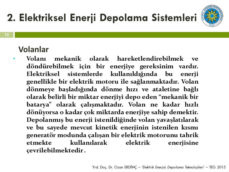 13 Yrd. Doç. Dr. Ozan ERD İ NÇ – 'Elektrik Enerjisi Depolama Teknolojileri' – TEG 2015 2. Elektriksel Enerji Depolama Sistemleri Volanlar Volanı mekan