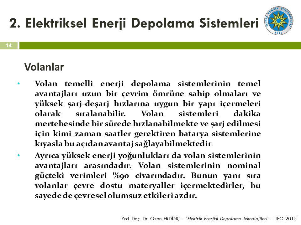 14 Yrd. Doç. Dr. Ozan ERD İ NÇ – 'Elektrik Enerjisi Depolama Teknolojileri' – TEG 2015 2. Elektriksel Enerji Depolama Sistemleri Volanlar Volan temell