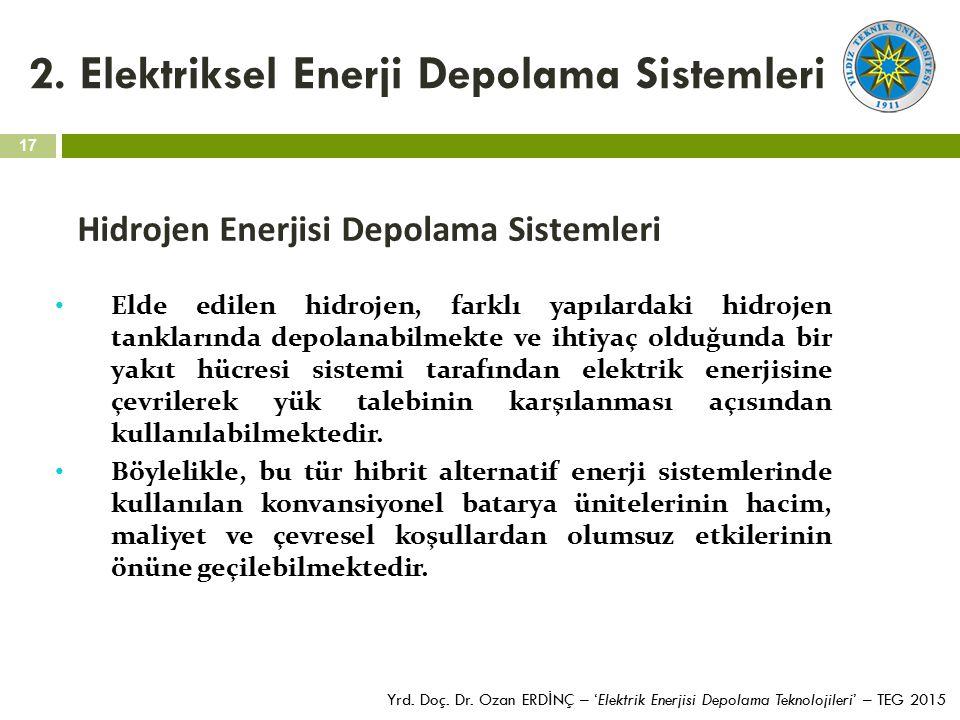 17 Yrd. Doç. Dr. Ozan ERD İ NÇ – 'Elektrik Enerjisi Depolama Teknolojileri' – TEG 2015 2. Elektriksel Enerji Depolama Sistemleri Hidrojen Enerjisi Dep