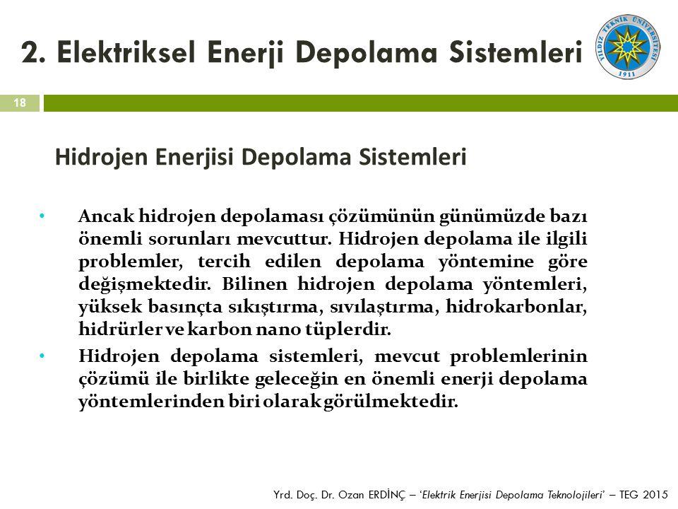 18 Yrd. Doç. Dr. Ozan ERD İ NÇ – 'Elektrik Enerjisi Depolama Teknolojileri' – TEG 2015 2. Elektriksel Enerji Depolama Sistemleri Hidrojen Enerjisi Dep