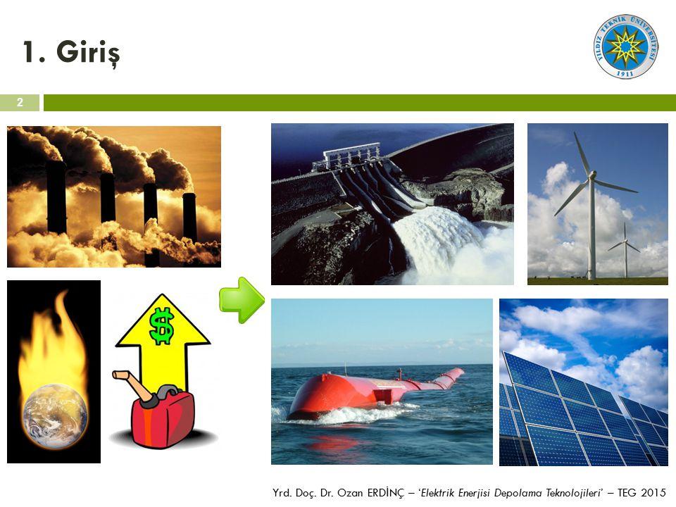 2 Yrd. Doç. Dr. Ozan ERD İ NÇ – 'Elektrik Enerjisi Depolama Teknolojileri' – TEG 2015 1. Giriş