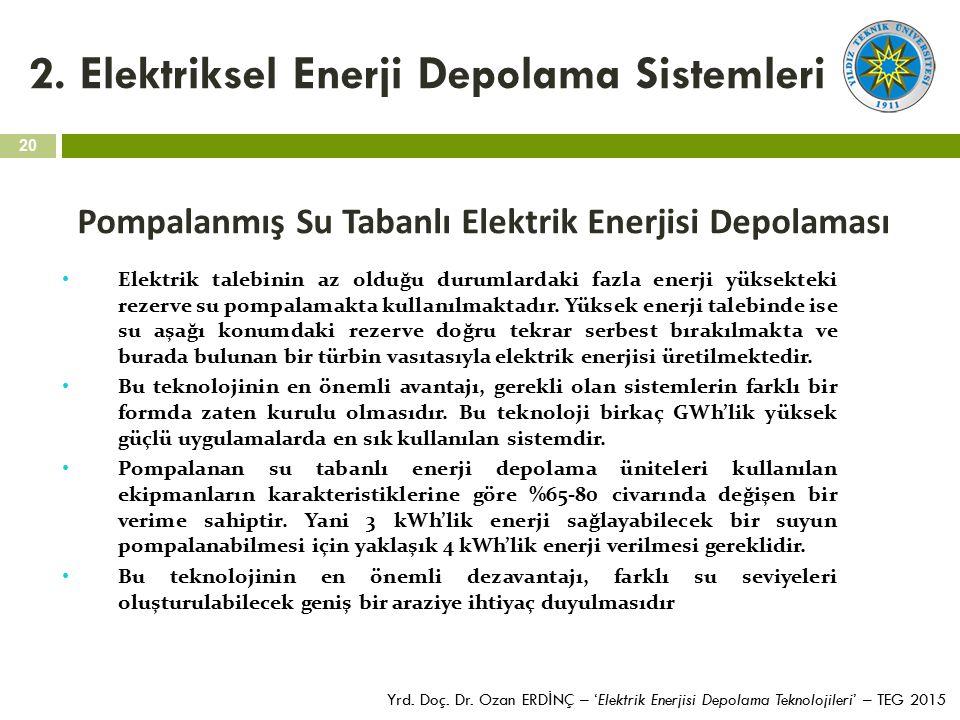 20 Yrd. Doç. Dr. Ozan ERD İ NÇ – 'Elektrik Enerjisi Depolama Teknolojileri' – TEG 2015 2. Elektriksel Enerji Depolama Sistemleri Pompalanmış Su Tabanl