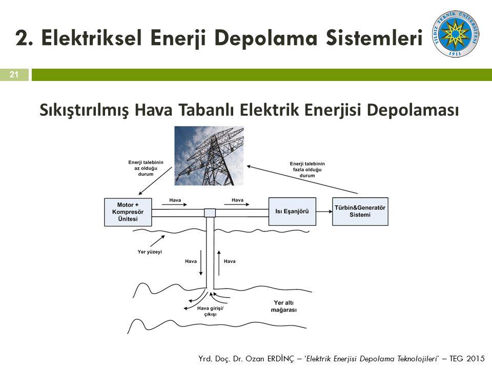 21 Yrd. Doç. Dr. Ozan ERD İ NÇ – 'Elektrik Enerjisi Depolama Teknolojileri' – TEG 2015 2. Elektriksel Enerji Depolama Sistemleri Sıkıştırılmış Hava Ta