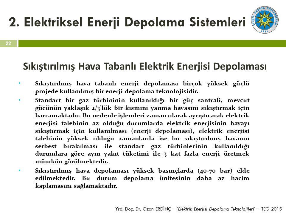 22 Yrd. Doç. Dr. Ozan ERD İ NÇ – 'Elektrik Enerjisi Depolama Teknolojileri' – TEG 2015 2. Elektriksel Enerji Depolama Sistemleri Sıkıştırılmış Hava Ta
