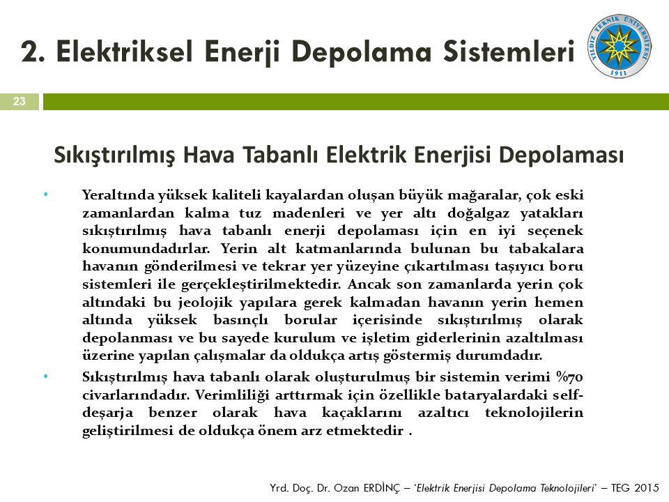 23 Yrd. Doç. Dr. Ozan ERD İ NÇ – 'Elektrik Enerjisi Depolama Teknolojileri' – TEG 2015 2. Elektriksel Enerji Depolama Sistemleri Sıkıştırılmış Hava Ta