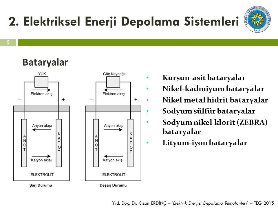 5 Yrd. Doç. Dr. Ozan ERD İ NÇ – 'Elektrik Enerjisi Depolama Teknolojileri' – TEG 2015 2. Elektriksel Enerji Depolama Sistemleri Bataryalar Kurşun-asit