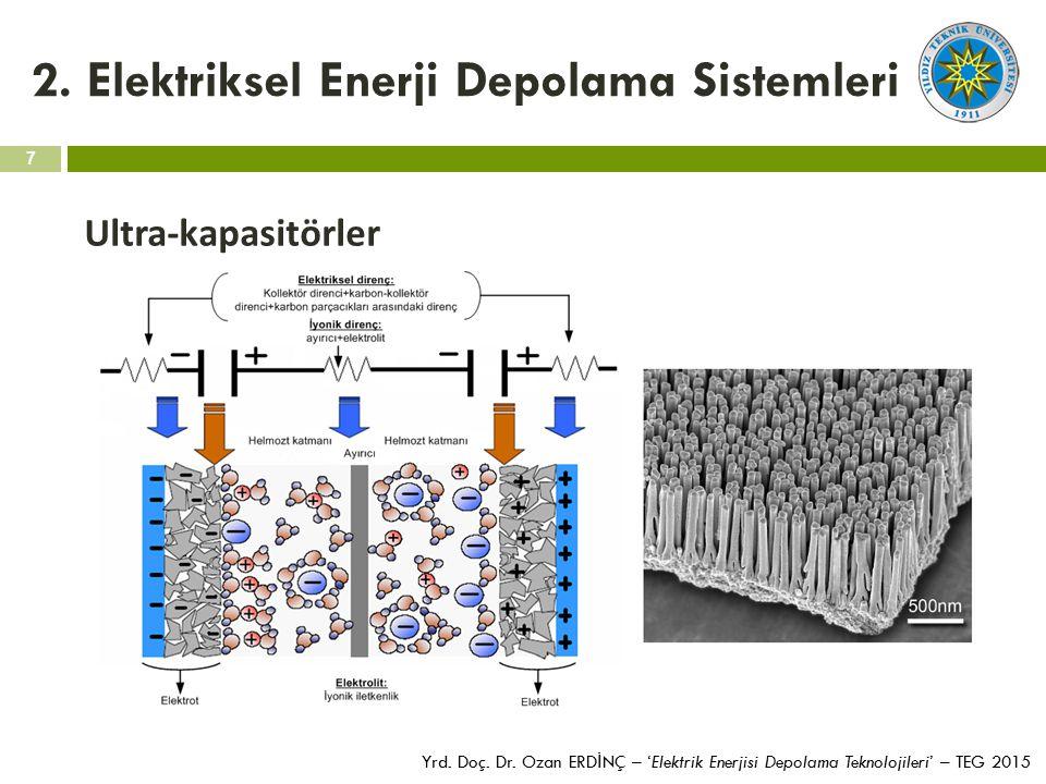 7 Yrd. Doç. Dr. Ozan ERD İ NÇ – 'Elektrik Enerjisi Depolama Teknolojileri' – TEG 2015 2. Elektriksel Enerji Depolama Sistemleri Ultra-kapasitörler