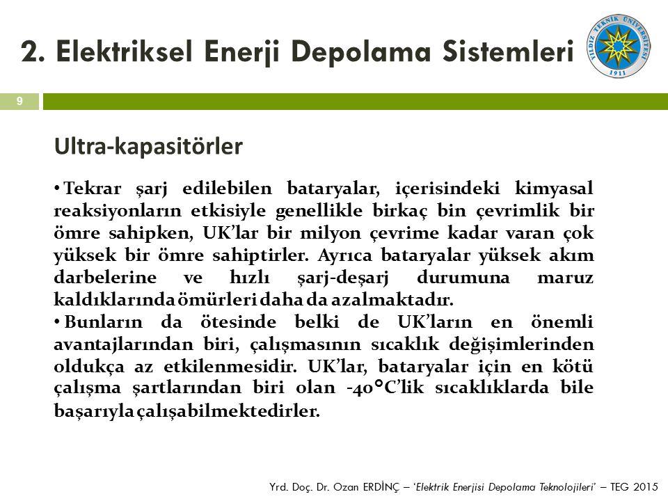 9 Yrd. Doç. Dr. Ozan ERD İ NÇ – 'Elektrik Enerjisi Depolama Teknolojileri' – TEG 2015 2. Elektriksel Enerji Depolama Sistemleri Ultra-kapasitörler Tek