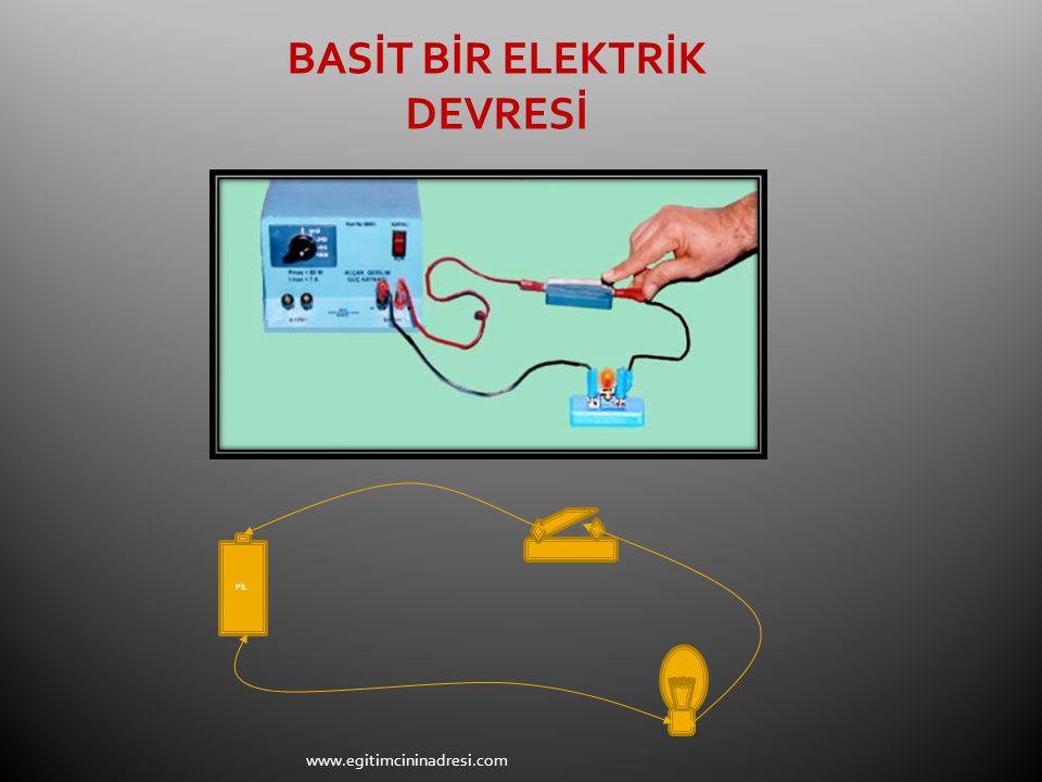 PİL BASİT BİR ELEKTRİK DEVRESİ www.egitimcininadresi.com